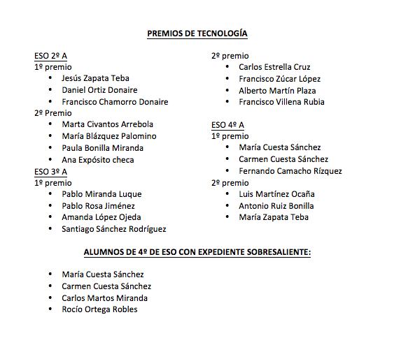 Premios de tecnología
