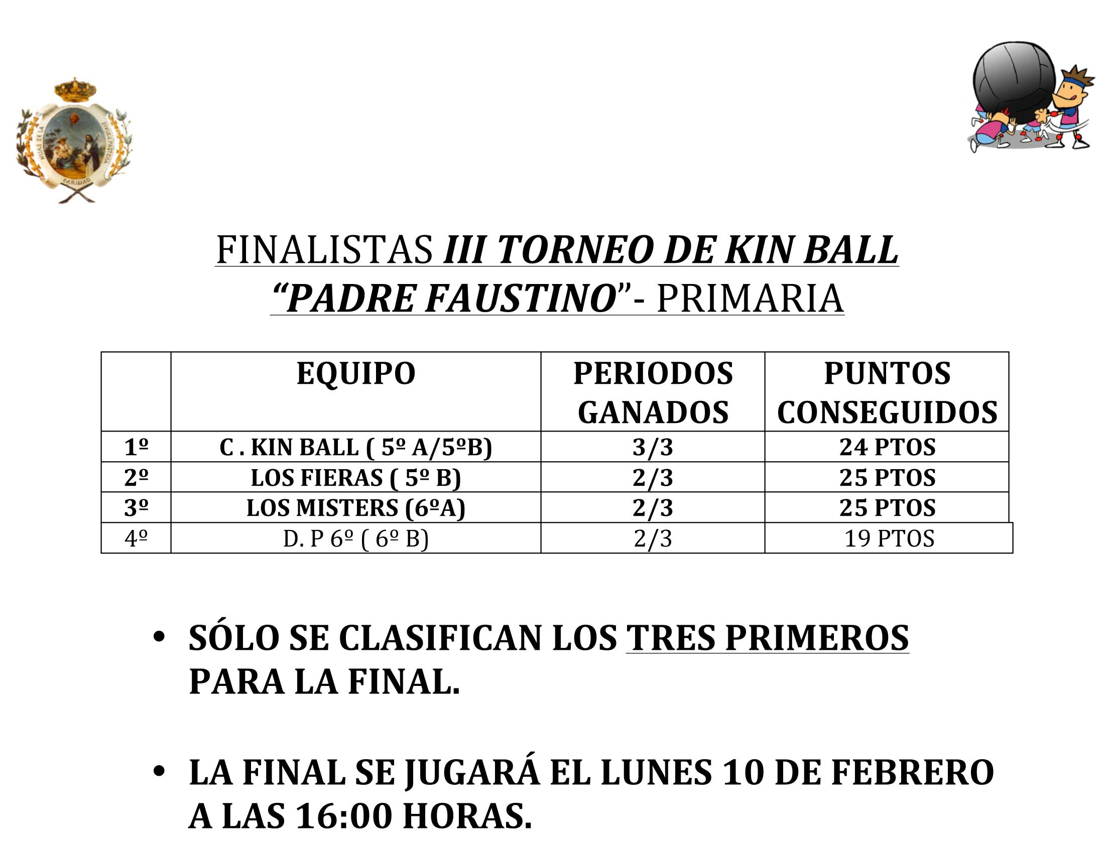 Microsoft Word - FINALISTAS III TORNEO DE KIN BALL.docx